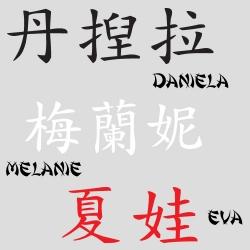 chinesische zeichen weiblicher vorname als chinesisches. Black Bedroom Furniture Sets. Home Design Ideas