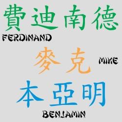 chinesische zeichen m nnlicher vorname als chinesisches. Black Bedroom Furniture Sets. Home Design Ideas